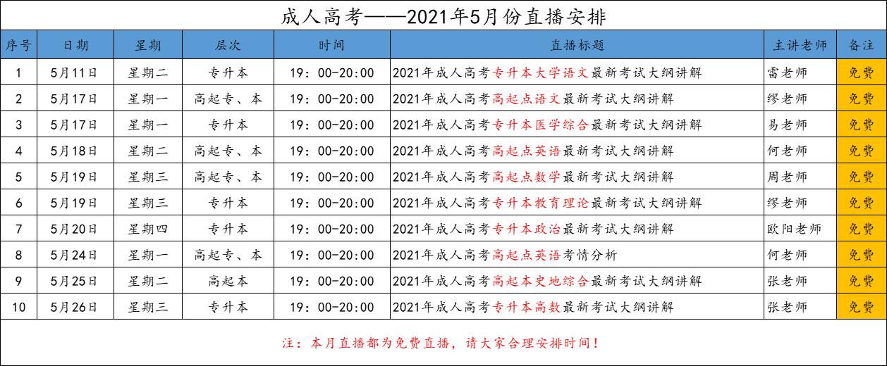 2021年5月云南成人高考直播课程安排!