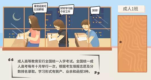 北京成人高考行政管理专业就业前景及方向